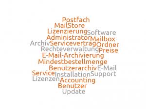 wordcloud-lizenz-deutsch