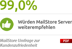 MailStore Kundenzufriedenheitsumfrage 2016