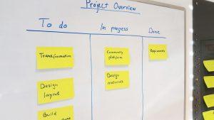 Projektübersicht auf einem Kanban-Board