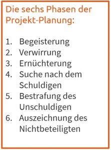 die Sechs Phasen der Projekt-Planung