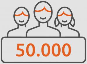 50.000 Unternehmen vertrauen auf MailStore