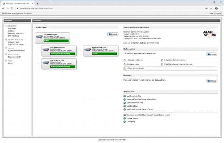 MailStore Service Provider Edition Dashboard