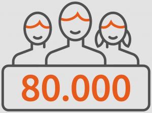 80.000 KMUs archivieren ihre E-Mails mit MailStore Server!