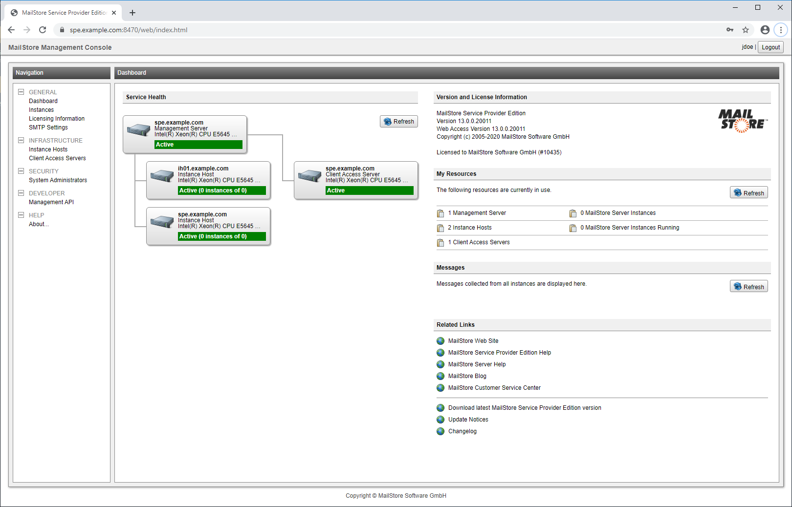 Screenshot from the MailStore Service Provider Edition Dashboard