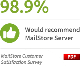 MailStore Customer Satisfaction Survey 2016