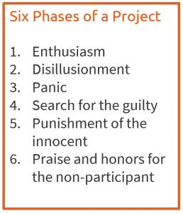 six phases of a project