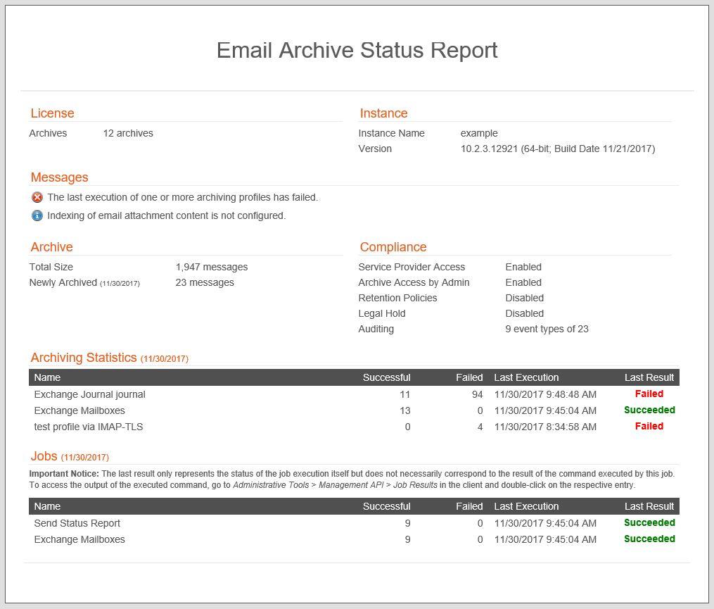 spe statusreport